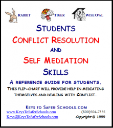 Conflict Resolution Flip-Chart