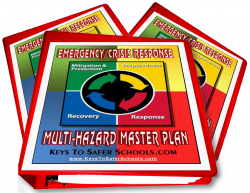 Multi-Hazard Crisis/Emergency Operations Plans