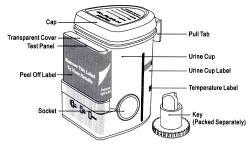 5 - Test Integrated Drug Cup